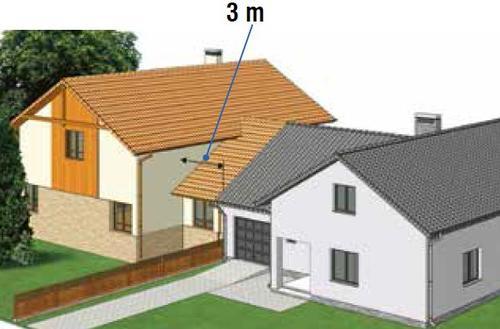 Minimalna odległość projektowanego budynku od sąsiednich obiektów i granic działki ze względu na przepisy przeciwpożarowe